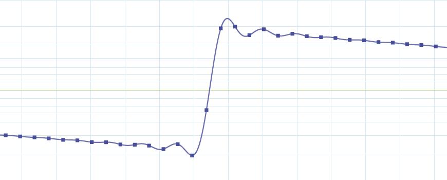 Анализ качества звука bluetooth-гарнитуры - 15