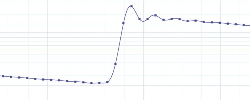 Анализ качества звука bluetooth-гарнитуры - 16