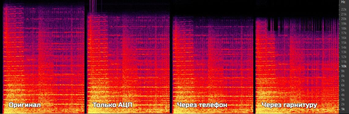 Анализ качества звука bluetooth-гарнитуры - 9