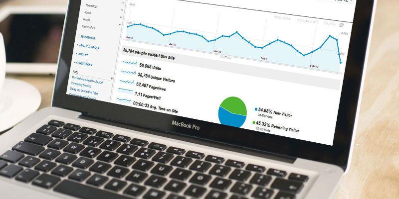 Инструменты для аналитики и повышения конверсии: Рекомендации экспертов рунета - 1