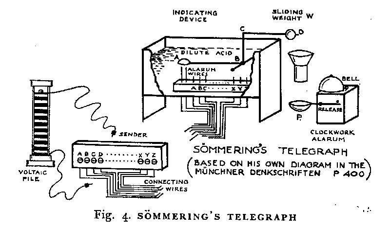 Пузырьковый телеграф - 2