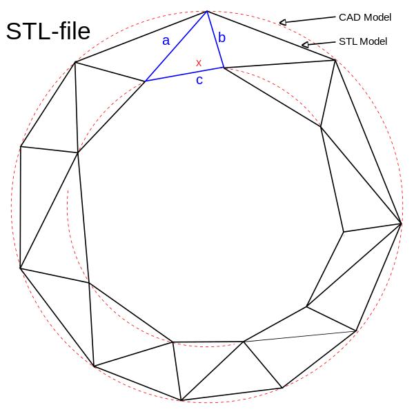 Самостоятельная сборка 3d-принтера или покупка готового оборудования для конструирования. 3d-печать. Часть 3 - 2