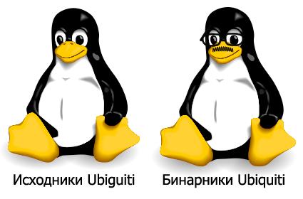 Четыре способа, как Ubiquiti Networks креативно нарушает GPL - 3