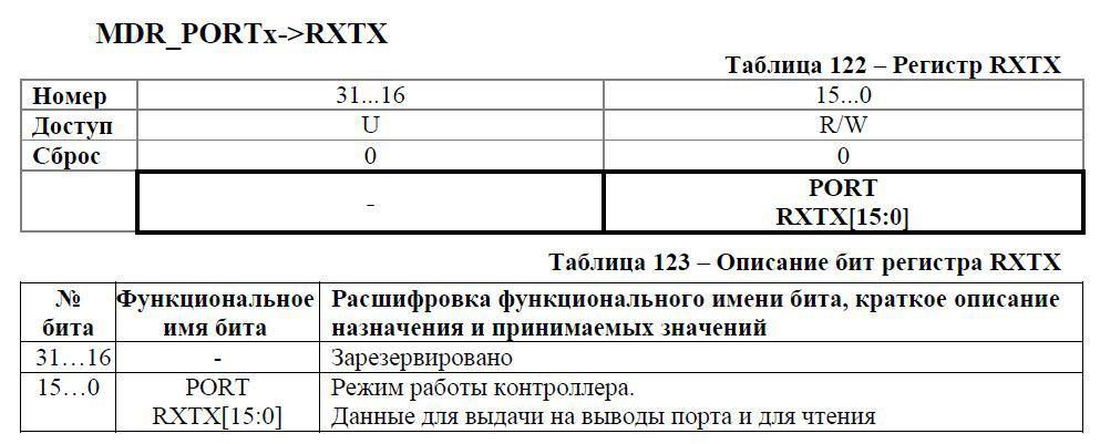 Переходим с STM32 на российский микроконтроллер К1986ВЕ92QI. Настройка проекта в keil и мигание светодиодом - 22