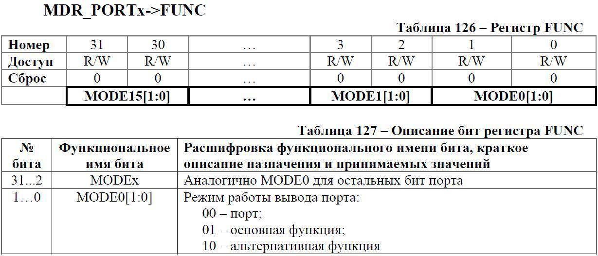 Переходим с STM32 на российский микроконтроллер К1986ВЕ92QI. Настройка проекта в keil и мигание светодиодом - 24