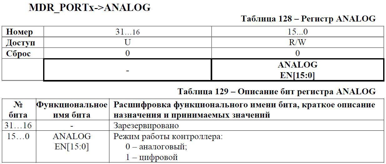 Переходим с STM32 на российский микроконтроллер К1986ВЕ92QI. Настройка проекта в keil и мигание светодиодом - 25