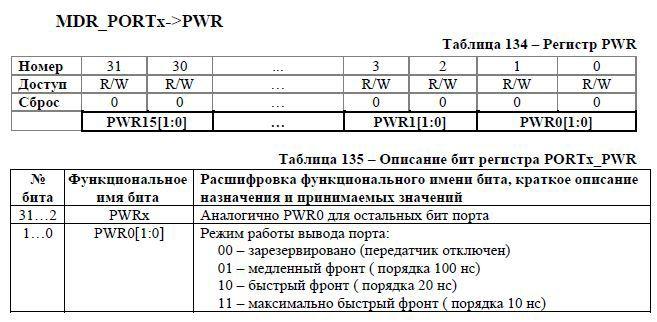 Переходим с STM32 на российский микроконтроллер К1986ВЕ92QI. Настройка проекта в keil и мигание светодиодом - 28