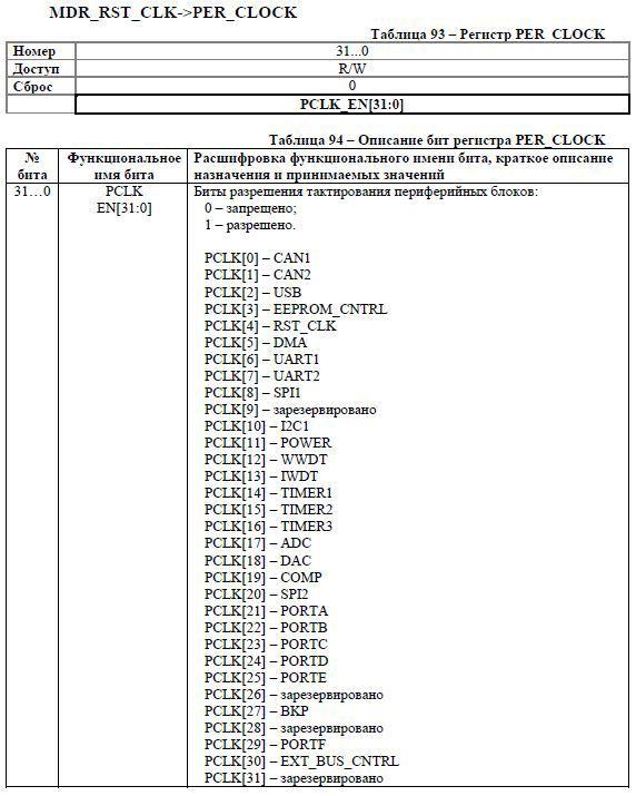Переходим с STM32 на российский микроконтроллер К1986ВЕ92QI. Настройка проекта в keil и мигание светодиодом - 31