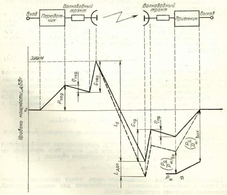 Аппаратный зал (про инфраструктуру спутниковой сети и осциллограф) - 5