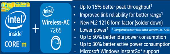 Процессор Intel Core M - 6