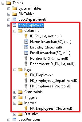 Учебник по языку SQL (DDL, DML) на примере диалекта MS SQL Server. Часть первая - 5