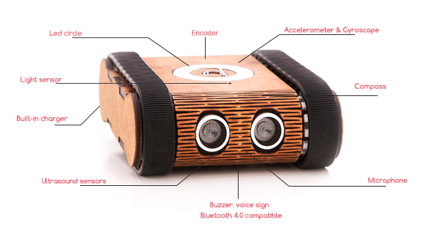 Codie — умный робот, обучающий детей программированию - 5