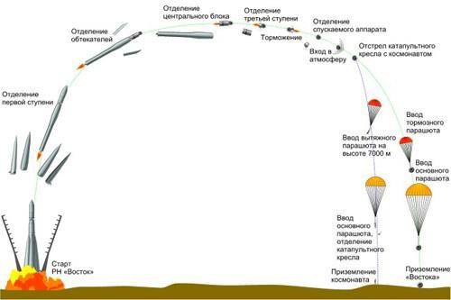 История одного выхода в космос - 5