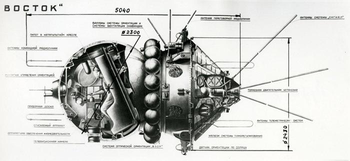 История одного выхода в космос - 6