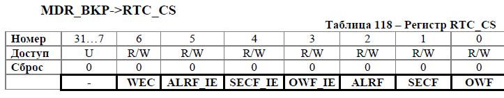 Переходим с STM32 на российский микроконтроллер К1986ВЕ92QI. Настройка тактовой частоты - 10