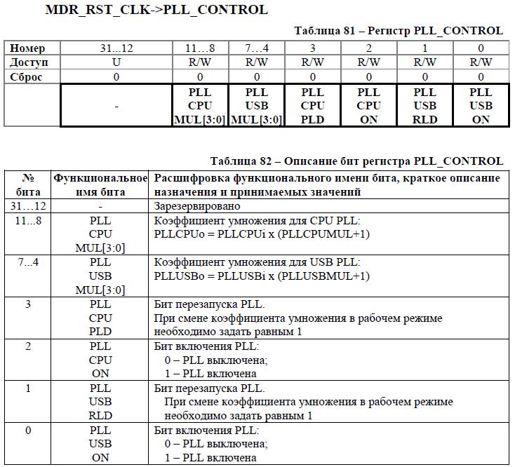 Переходим с STM32 на российский микроконтроллер К1986ВЕ92QI. Настройка тактовой частоты - 17