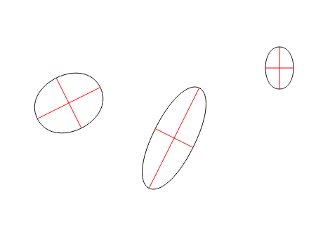 Рисование эллипса под произвольным углом в canvas на JavaScript - 31