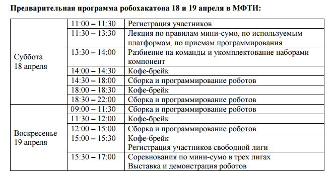 Робохакатрон от МФТИ - 3