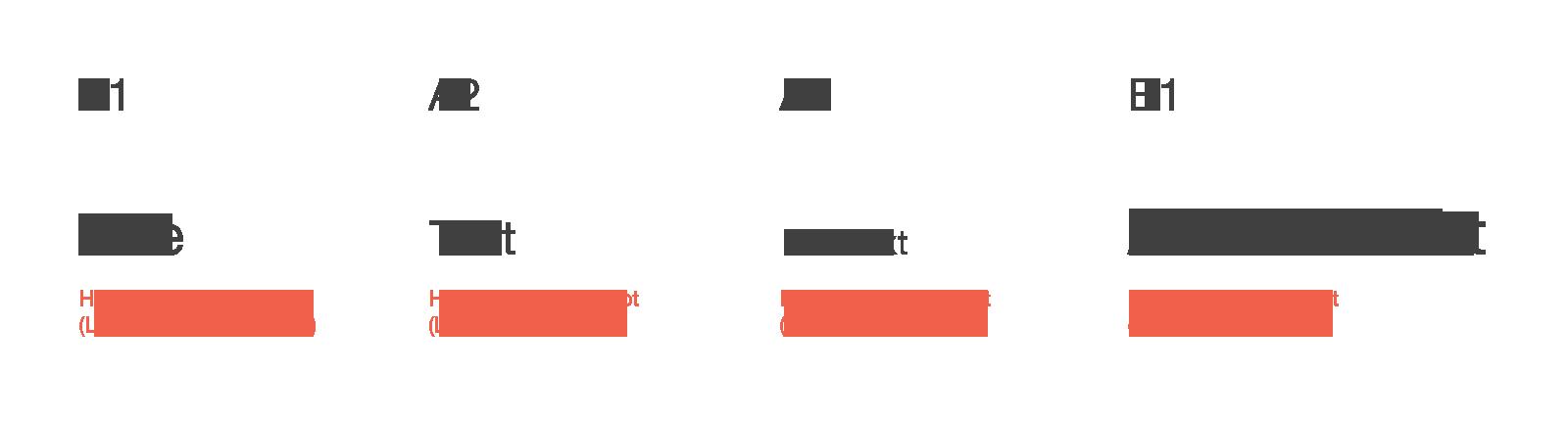 Стилизация iOS-приложений: как мы натягиваем шрифты, цвета и изображения - 9