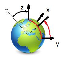 Имитация показаний датчиков с помощью массива точек пути - 19