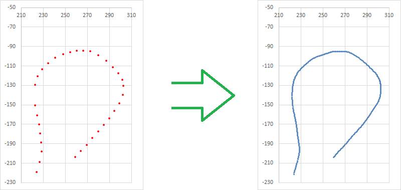 Имитация показаний датчиков с помощью массива точек пути - 7