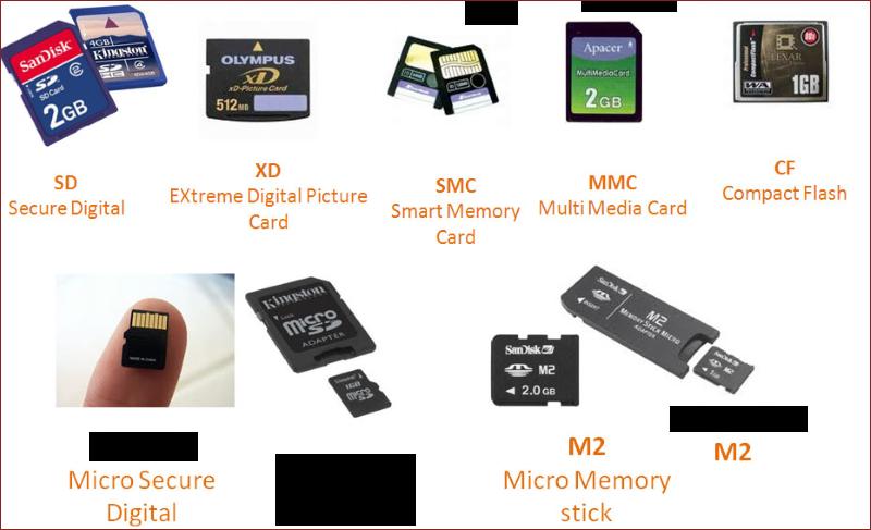 Классификация карт памяти - 3