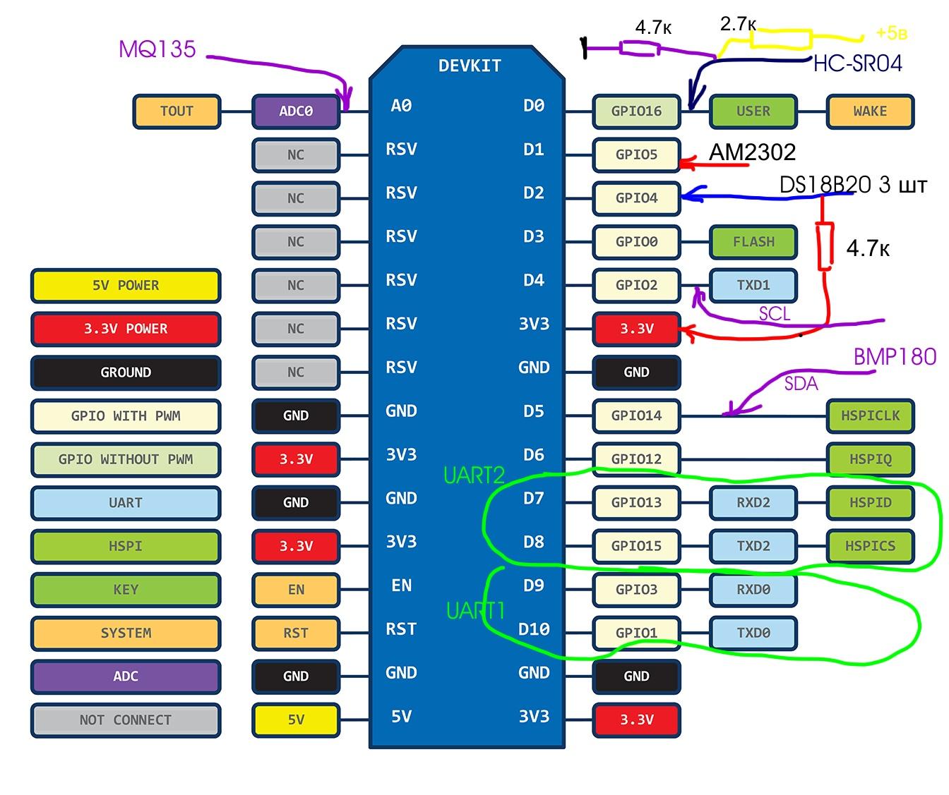 Особенности создания программ в NODEMCU ESP8266 для «интернета вещей» - 2