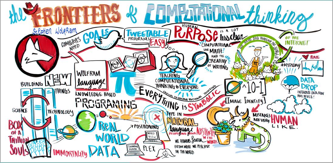 Стивен Вольфрам: Рубежи вычислительного мышления (отчёт с фестиваля SXSW) - 2