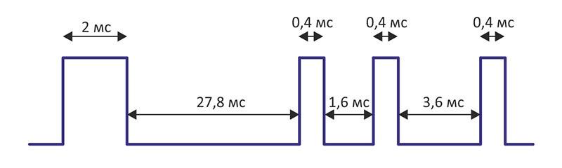 Делаем ИК-пульт ДУ для фотоаппарата - 2