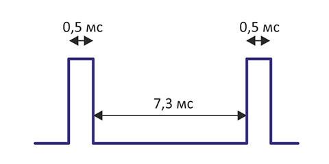 Делаем ИК-пульт ДУ для фотоаппарата - 3