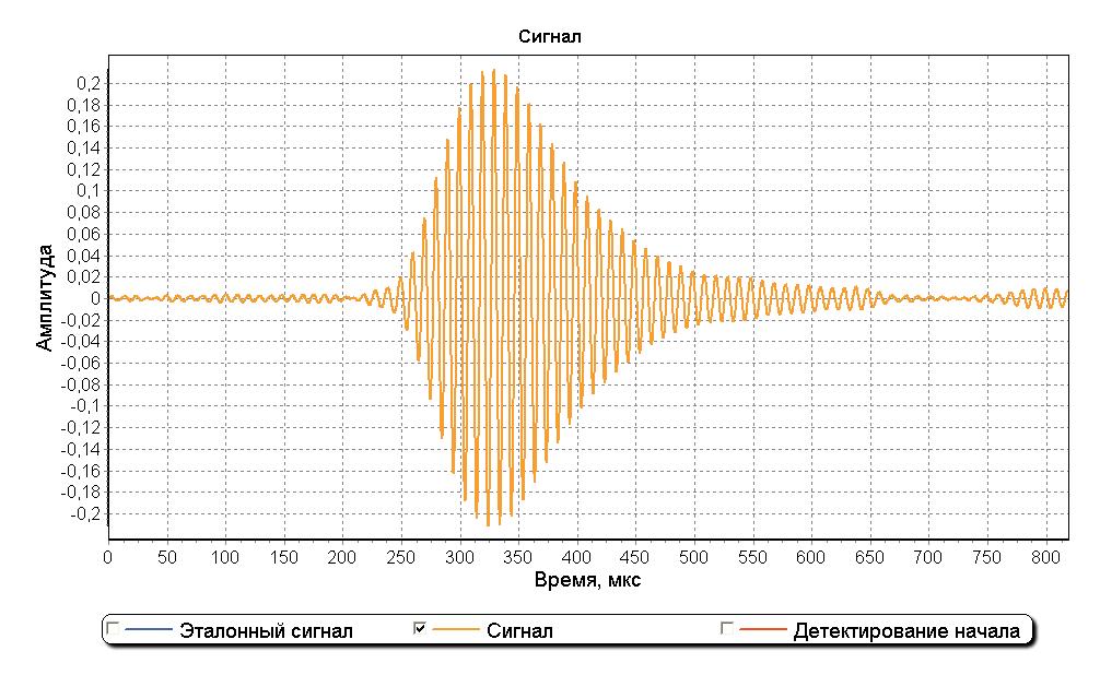 Обнаружение сигнала в шумах - 16