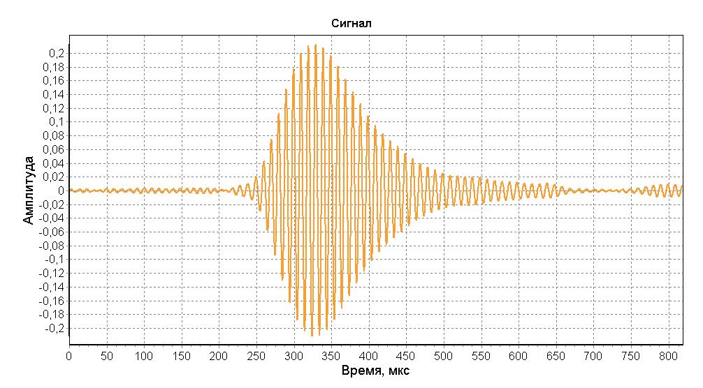 Обнаружение сигнала в шумах - 1
