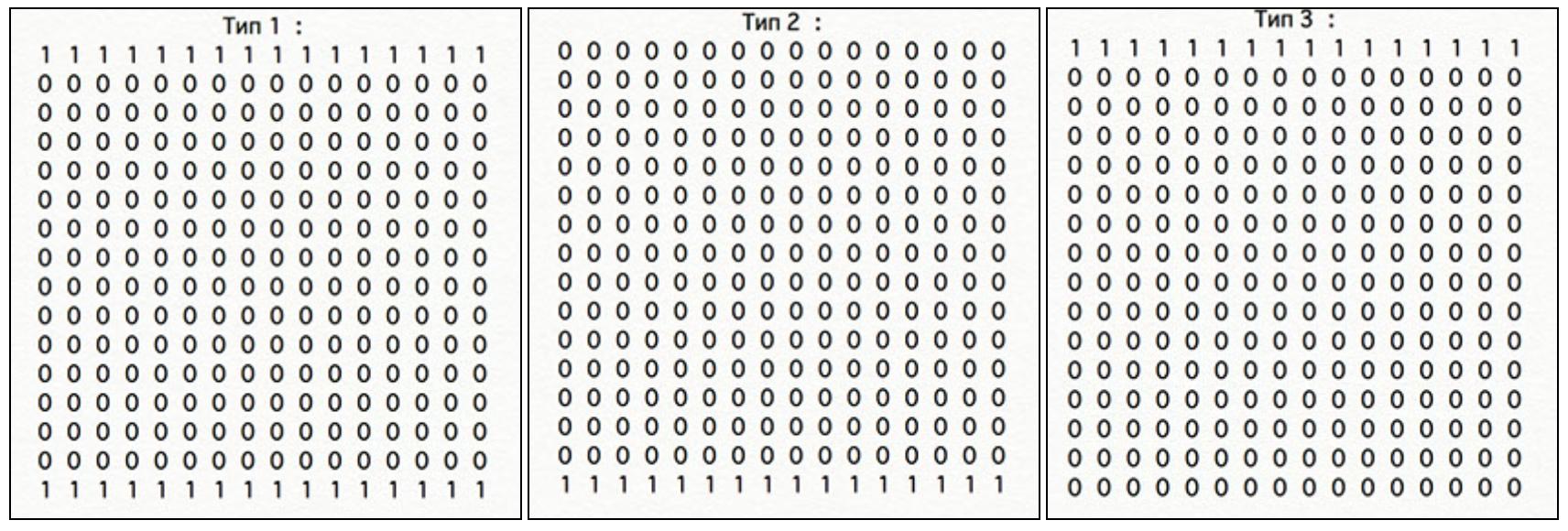 Алгоритмы интеллектуальной автогенерации уровней в iOS игре - 10