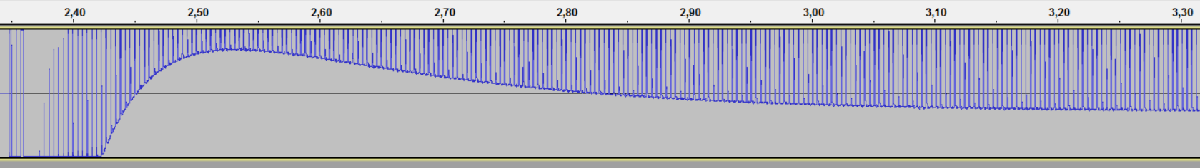 Переходим с STM32 на российский микроконтроллер К1986ВЕ92QI. Практическое применение: Генерируем и воспроизводим звук. Часть первая: генерируем прямоугольный и синусоидальный сигнал. Освоение ЦАП (DAC) - 10