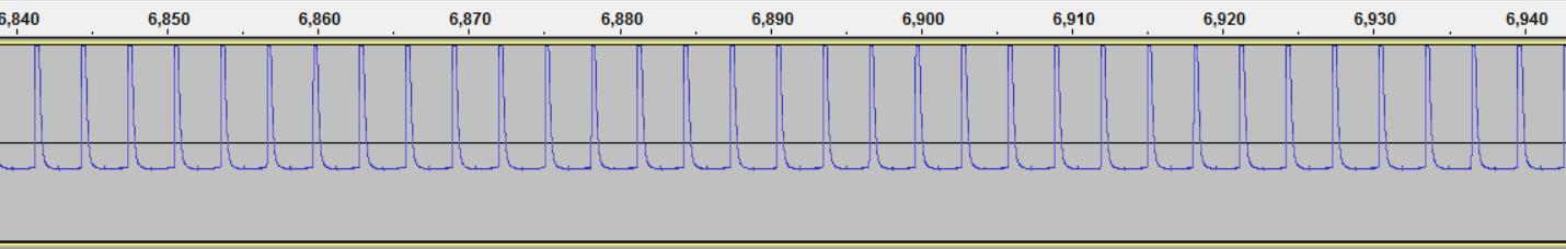 Переходим с STM32 на российский микроконтроллер К1986ВЕ92QI. Практическое применение: Генерируем и воспроизводим звук. Часть первая: генерируем прямоугольный и синусоидальный сигнал. Освоение ЦАП (DAC) - 11