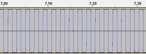 Переходим с STM32 на российский микроконтроллер К1986ВЕ92QI. Практическое применение: Генерируем и воспроизводим звук. Часть первая: генерируем прямоугольный и синусоидальный сигнал. Освоение ЦАП (DAC) - 12