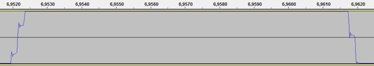 Переходим с STM32 на российский микроконтроллер К1986ВЕ92QI. Практическое применение: Генерируем и воспроизводим звук. Часть первая: генерируем прямоугольный и синусоидальный сигнал. Освоение ЦАП (DAC) - 13