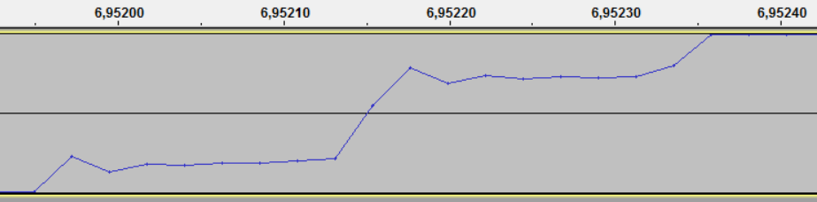Переходим с STM32 на российский микроконтроллер К1986ВЕ92QI. Практическое применение: Генерируем и воспроизводим звук. Часть первая: генерируем прямоугольный и синусоидальный сигнал. Освоение ЦАП (DAC) - 14