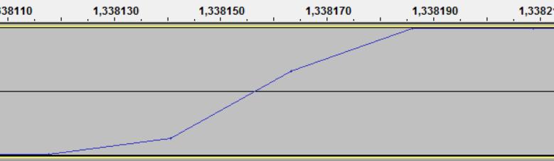Переходим с STM32 на российский микроконтроллер К1986ВЕ92QI. Практическое применение: Генерируем и воспроизводим звук. Часть первая: генерируем прямоугольный и синусоидальный сигнал. Освоение ЦАП (DAC) - 16