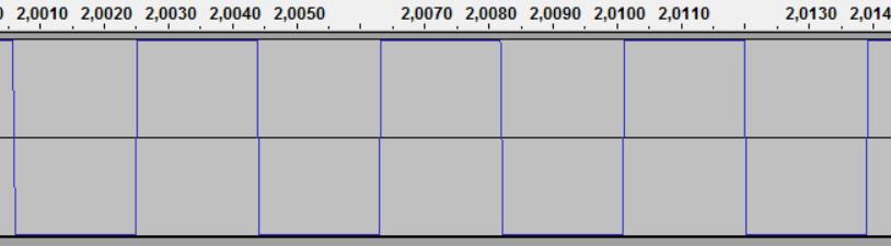 Переходим с STM32 на российский микроконтроллер К1986ВЕ92QI. Практическое применение: Генерируем и воспроизводим звук. Часть первая: генерируем прямоугольный и синусоидальный сигнал. Освоение ЦАП (DAC) - 17