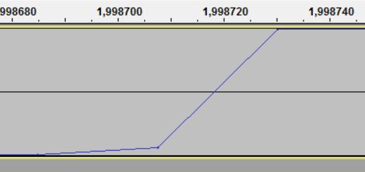 Переходим с STM32 на российский микроконтроллер К1986ВЕ92QI. Практическое применение: Генерируем и воспроизводим звук. Часть первая: генерируем прямоугольный и синусоидальный сигнал. Освоение ЦАП (DAC) - 18