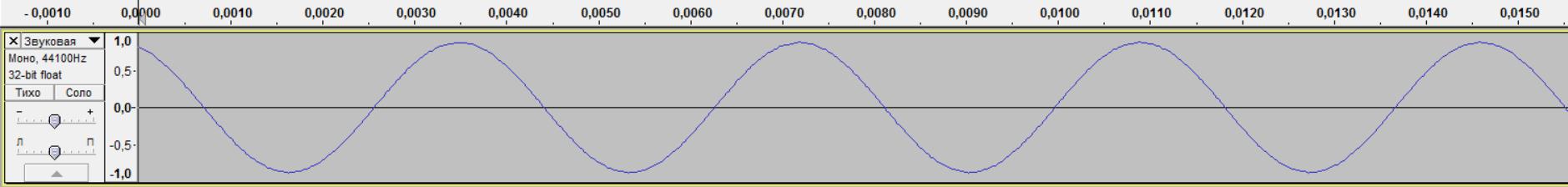 Переходим с STM32 на российский микроконтроллер К1986ВЕ92QI. Практическое применение: Генерируем и воспроизводим звук. Часть первая: генерируем прямоугольный и синусоидальный сигнал. Освоение ЦАП (DAC) - 21