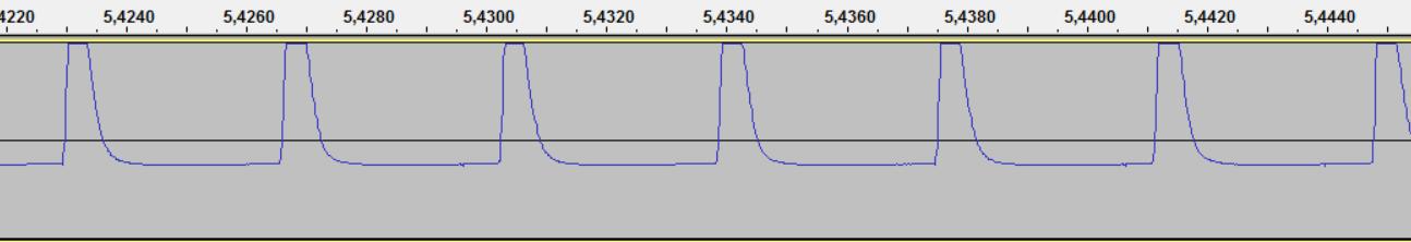 Переходим с STM32 на российский микроконтроллер К1986ВЕ92QI. Практическое применение: Генерируем и воспроизводим звук. Часть первая: генерируем прямоугольный и синусоидальный сигнал. Освоение ЦАП (DAC) - 4