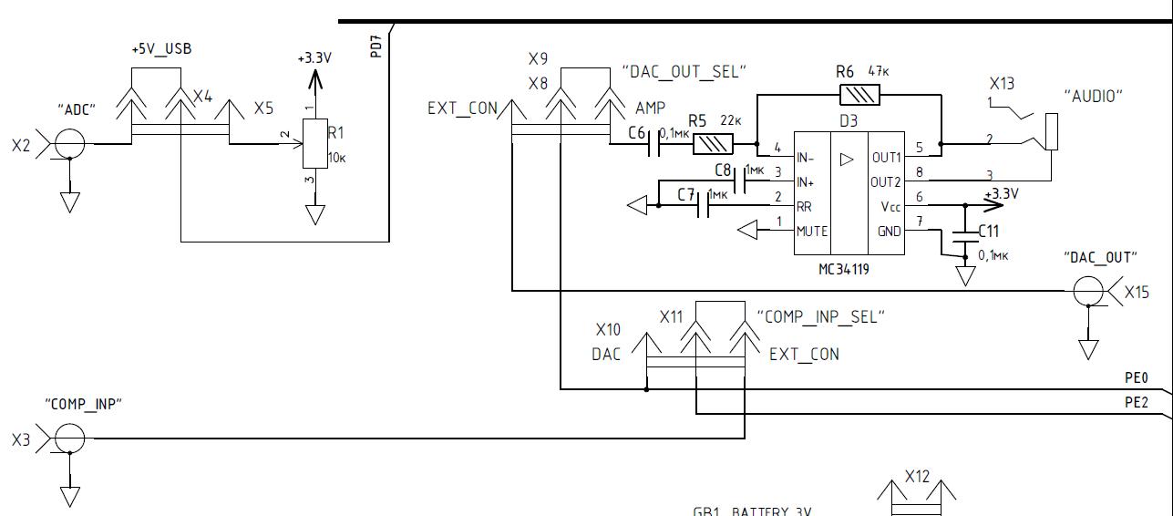 Переходим с STM32 на российский микроконтроллер К1986ВЕ92QI. Практическое применение: Генерируем и воспроизводим звук. Часть первая: генерируем прямоугольный и синусоидальный сигнал. Освоение ЦАП (DAC) - 1
