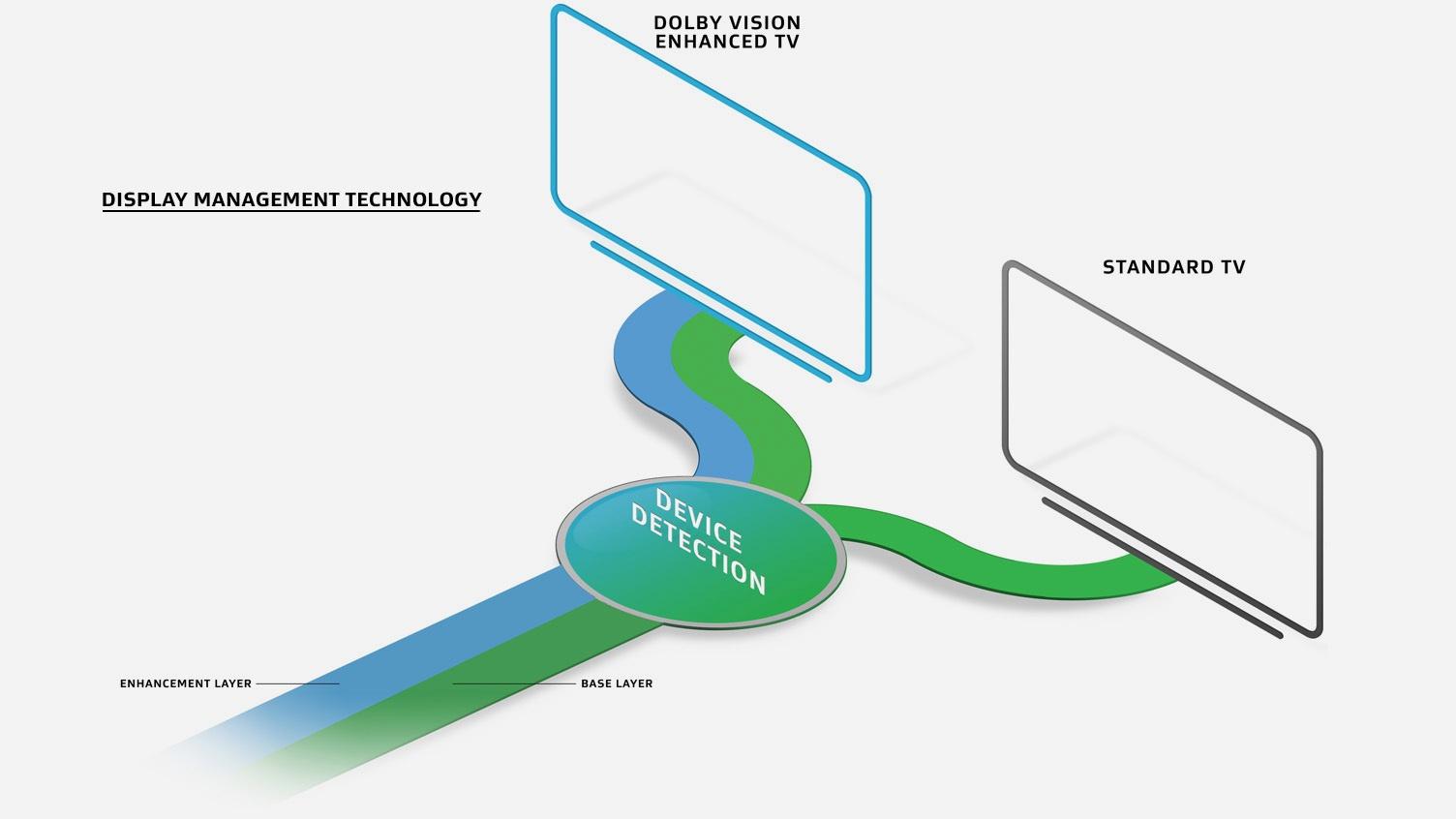 «Земля будущего» станет первым фильмом, снятым с технологией Dolby Vision - 2