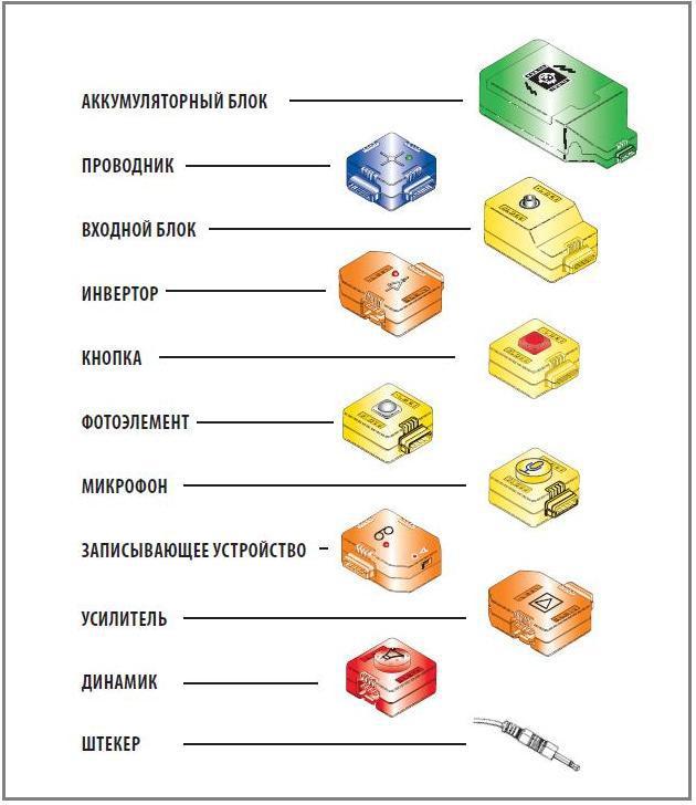 Обзор радиоконструктора Logiblocs «Spytech kit» - 2