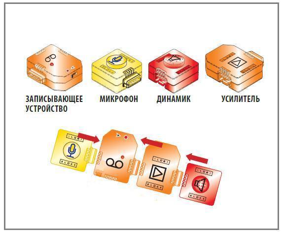 Обзор радиоконструктора Logiblocs «Spytech kit» - 4