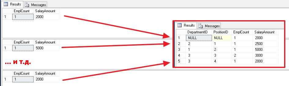 Учебник по языку SQL (DDL, DML) на примере диалекта MS SQL Server. Часть третья - 15