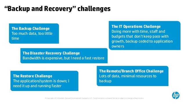 HP BURA (HP BackUp, Recovery and Archiving) — предложение HP для организации системы резервного копирования и архивирования данных - 1
