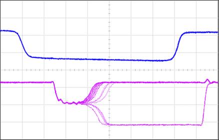 Метастабильность триггера и межтактовая синхронизация - 5